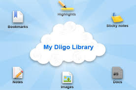 This image describes Diigo's functions.